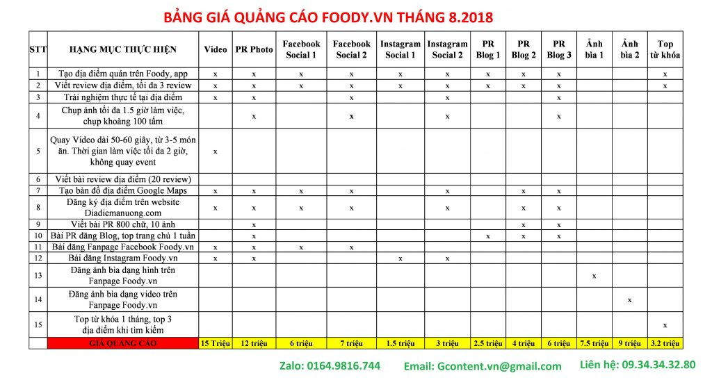 Bảng giá quảng cáo Foody mới nhất tháng 8/2018